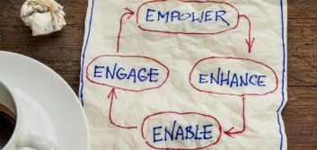 HR technology can enhance employee engagement