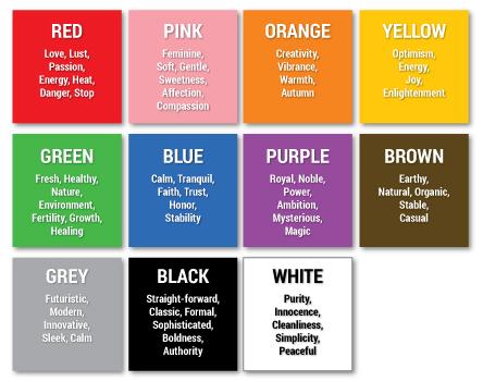Color-Rep-Diagram