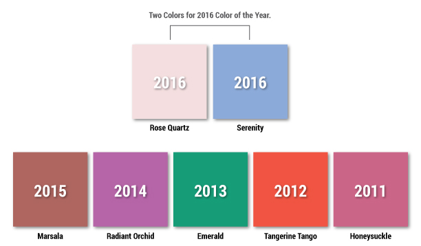Colors-of-theYear